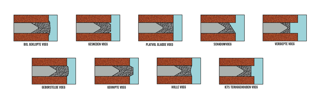 Verschillende voegen altena steenhandel